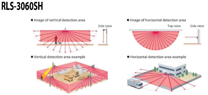 Antintrusione Protezioni Perimetrali - 4